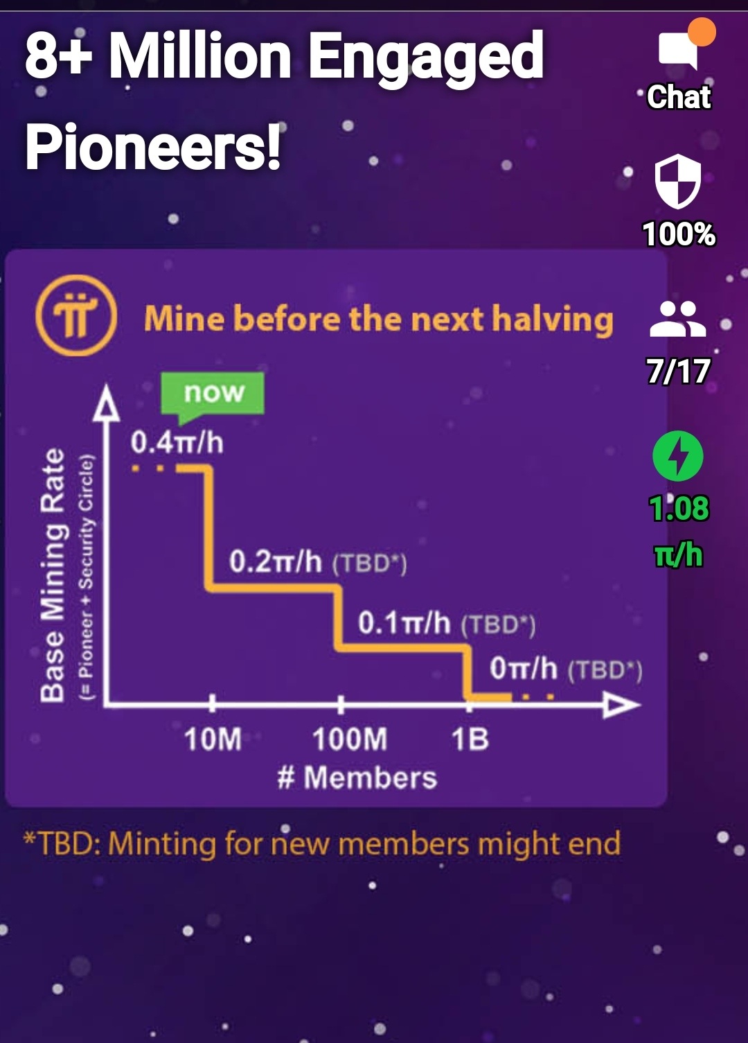 Get 1 free Pi Network Coin when you register using following link