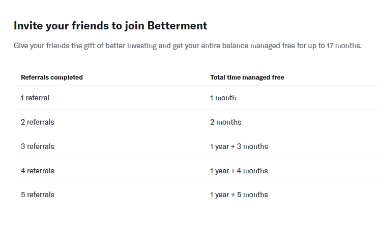 30 days of Free investment advice!