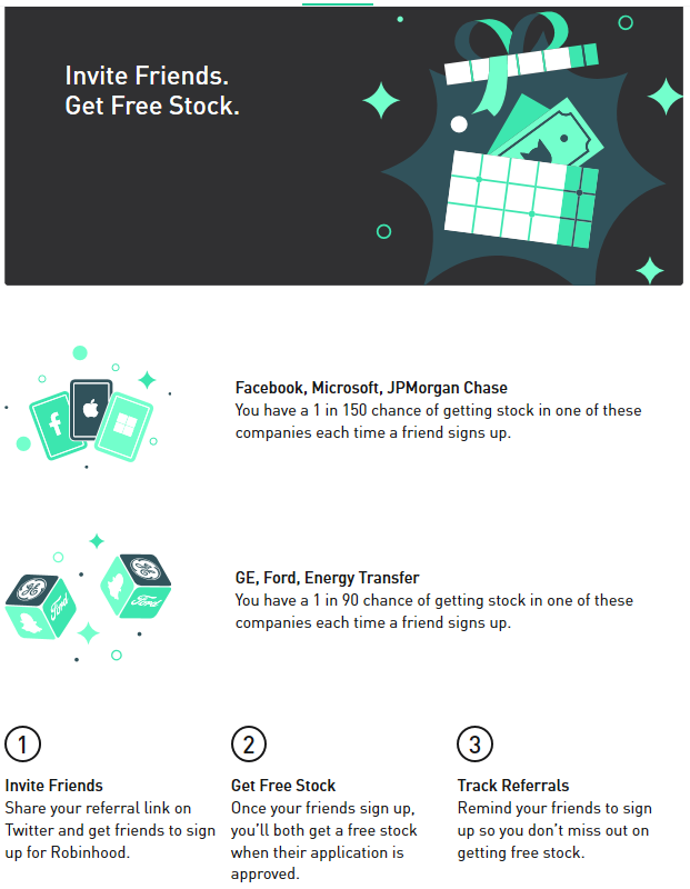Get a Free Share of Stock from Robinhood Up to $500!